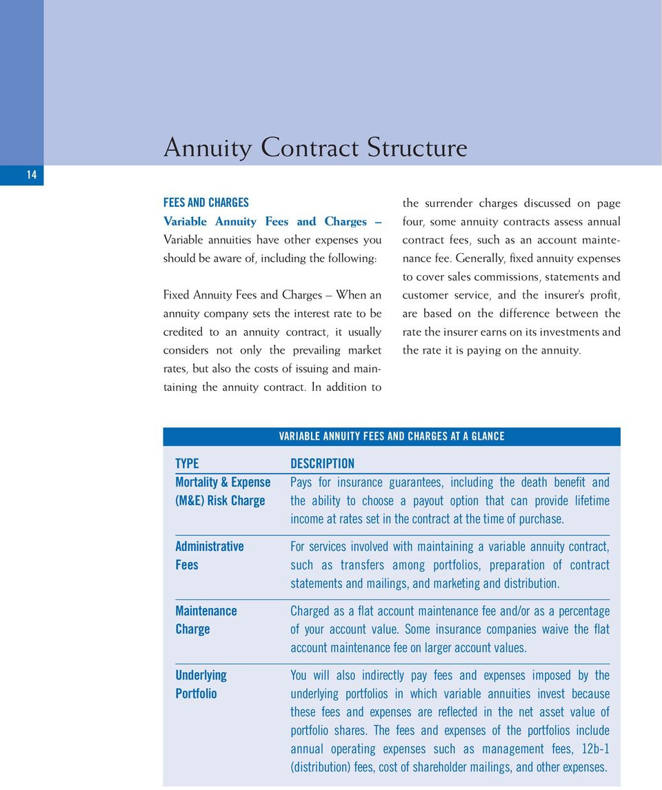 annuity contract. In addition to the surrender charges discussed on page four, some annuity contracts assess annual contract fees, such as an account maintenance fee.