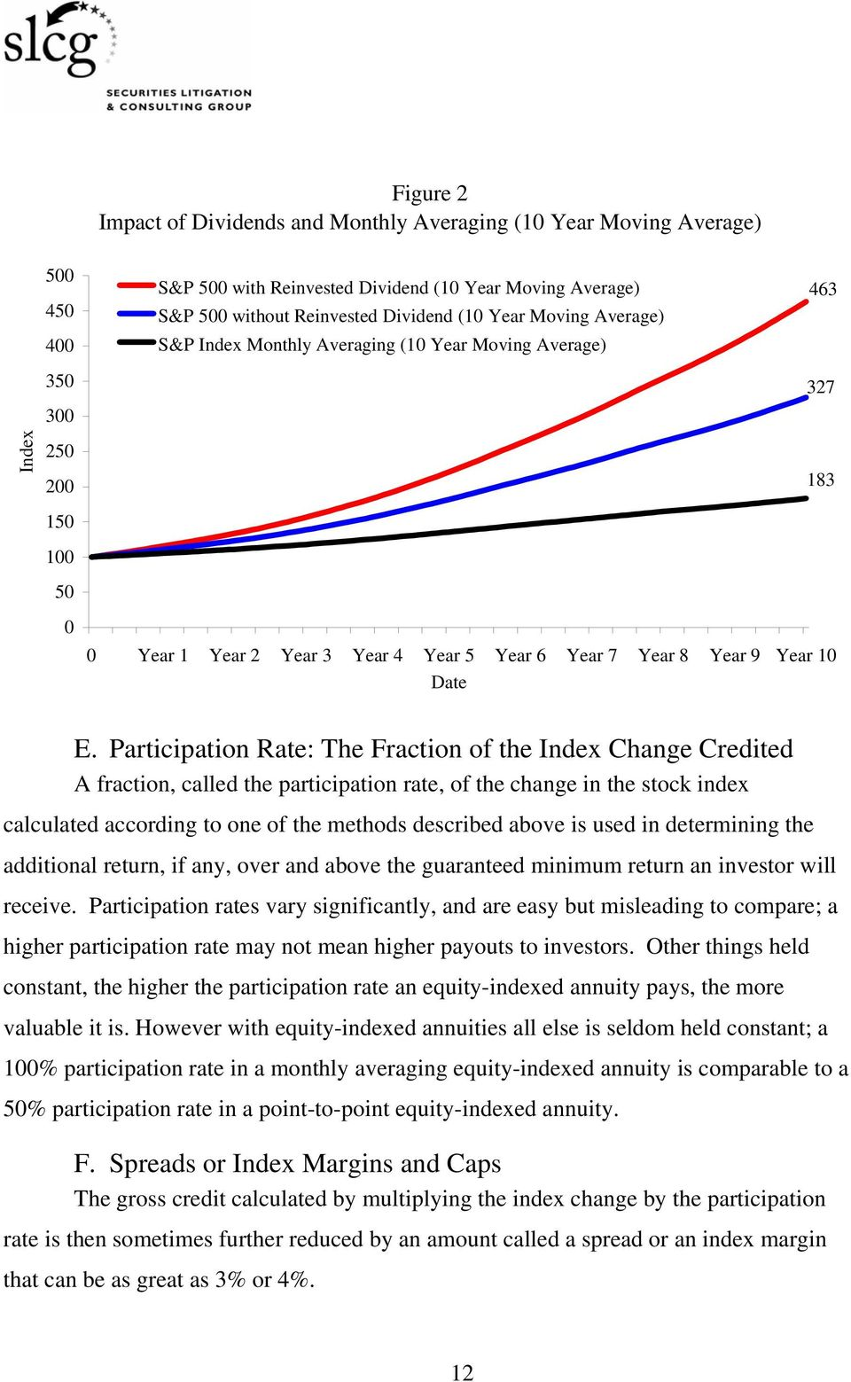 Participation Rate: The Fraction of the Index Change Credited A fraction, called the participation rate, of the change in the stock index calculated according to one of the methods described above is