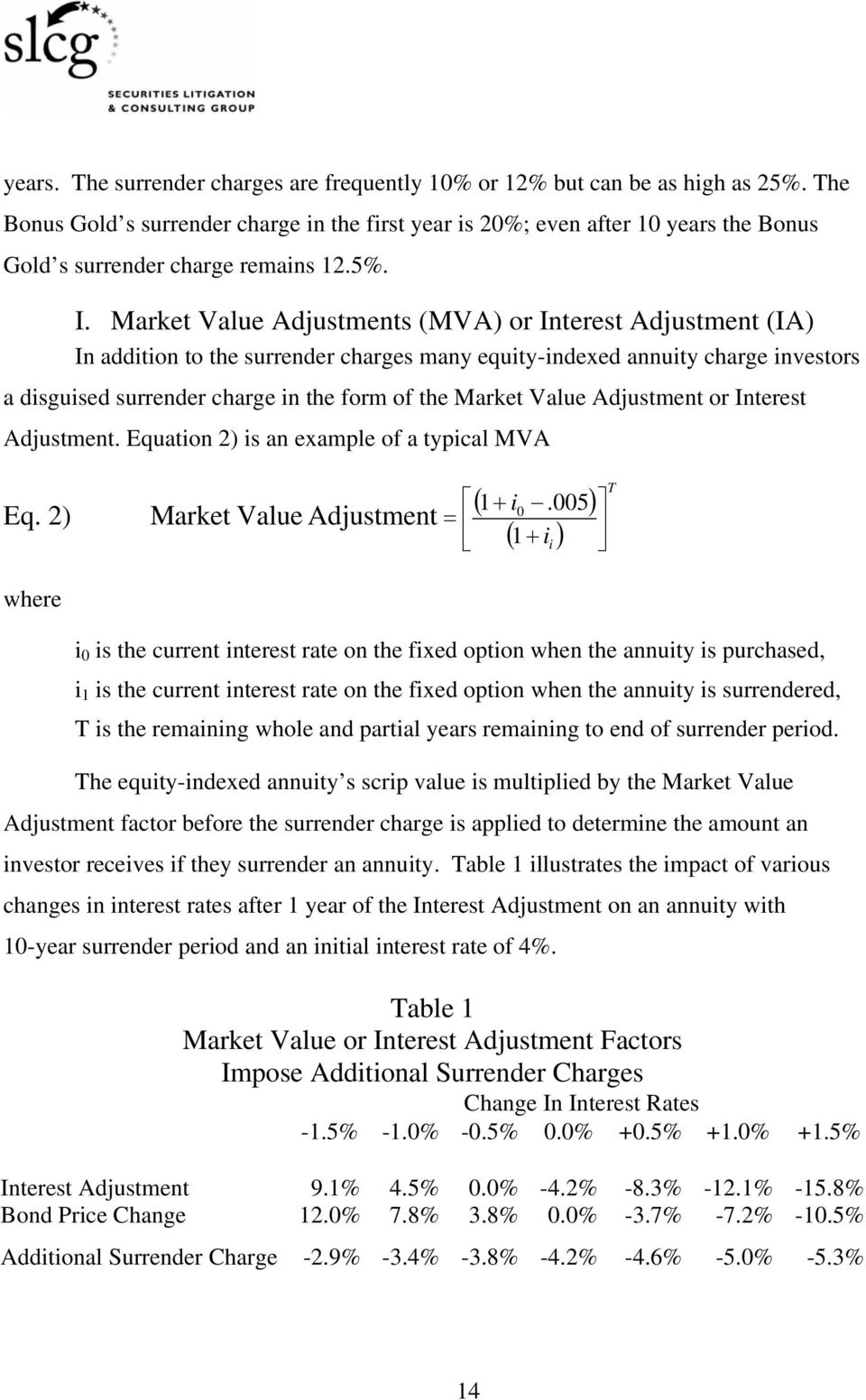 Market Value Adjustments (MVA) or Interest Adjustment (IA) In addition to the surrender charges many equity-indexed annuity charge investors a disguised surrender charge in the form of the Market