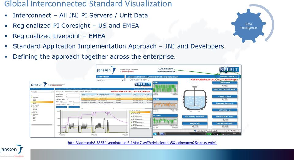 Implementation Approach JNJ and Developers Defining the approach together across the