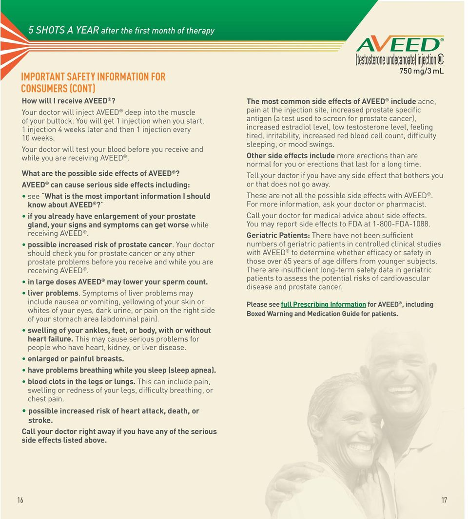 AVEED can cause serious side effects including: see What is the most important information I should know about AVEED?