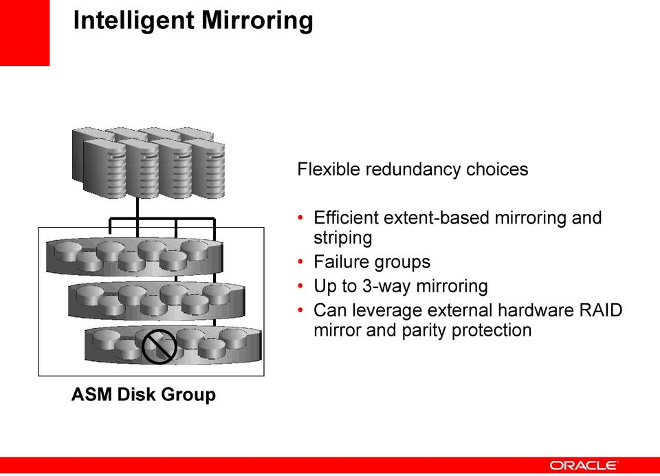 Failure groups Up to 3-way mirroring Can leverage
