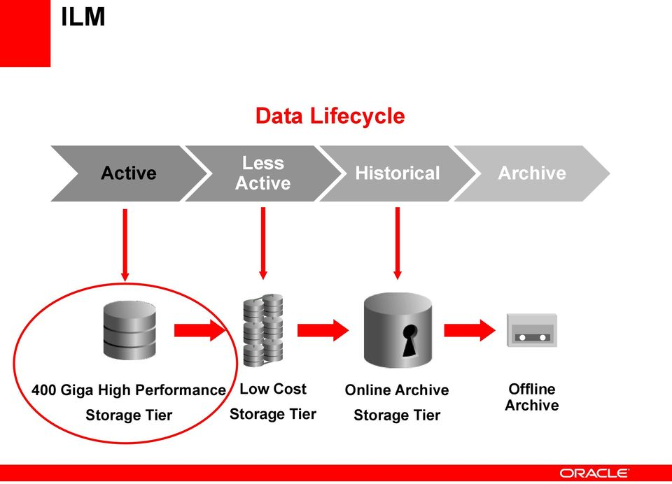 Archive 400 Giga High Performance Low Cost
