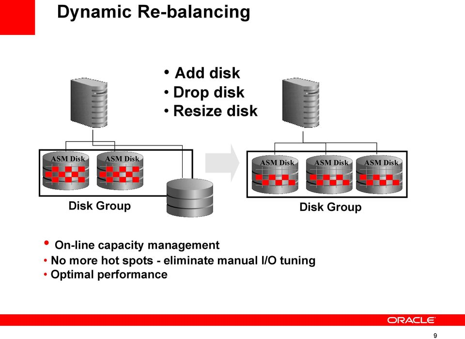 Group Disk Group On-line capacity management No more