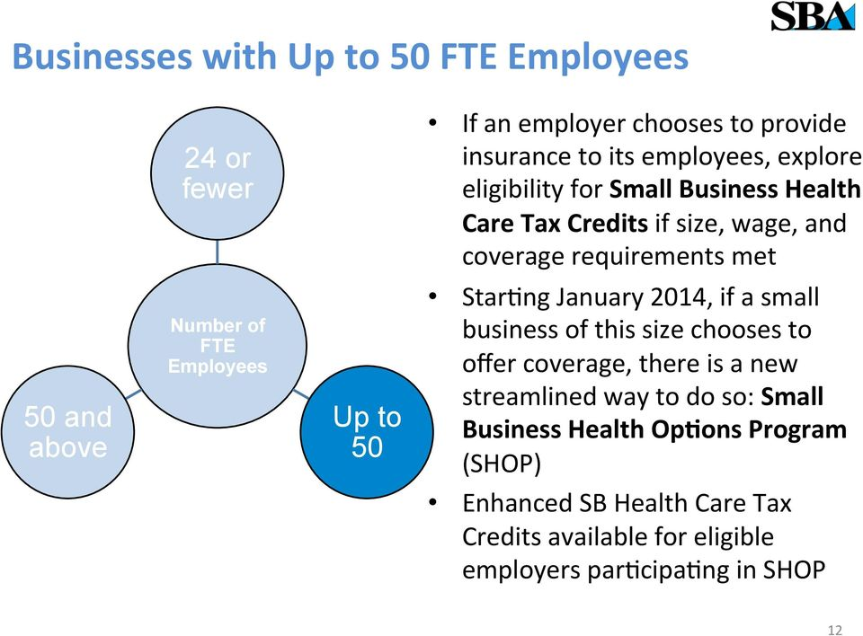 Employees Up to 50 StarFng January 2014, if a small business of this size chooses to offer coverage, there is a new streamlined way