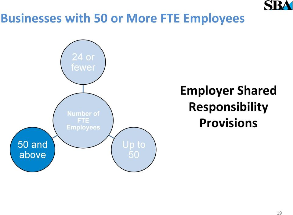 Employees Employer Shared