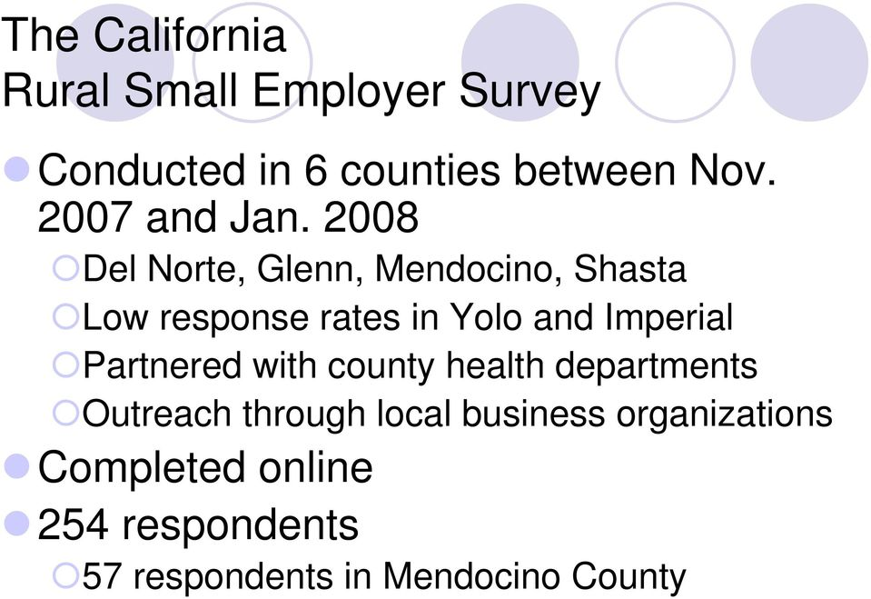 2008 Del Norte, Glenn, Mendocino, Shasta Low response rates in Yolo and Imperial