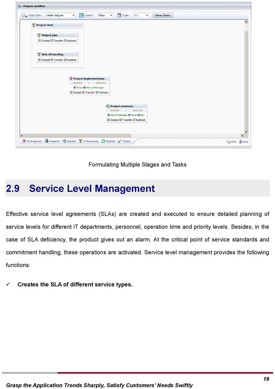 service levels for different IT departments, personnel, operation time and priority levels.