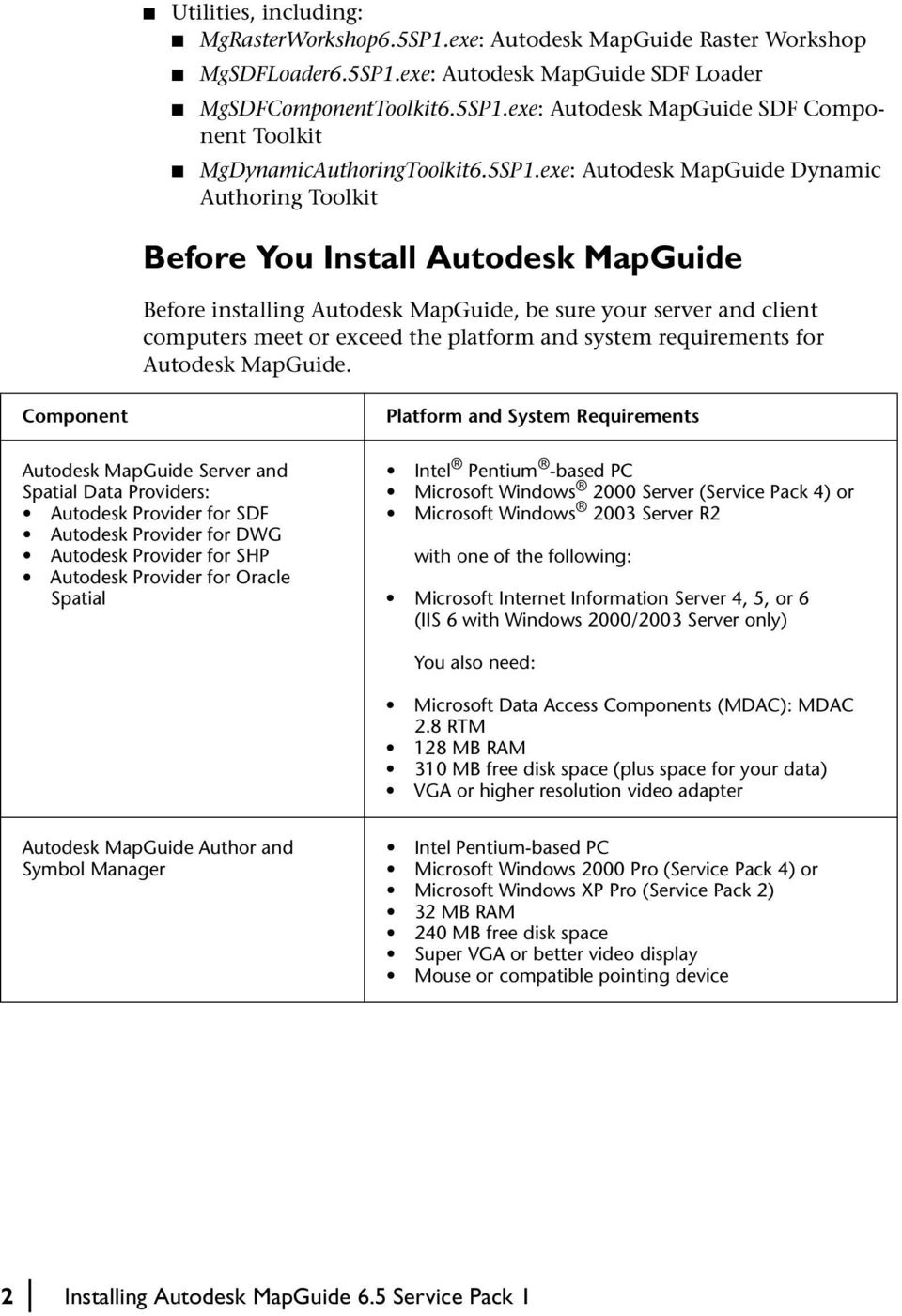and system requirements for Autodesk MapGuide.