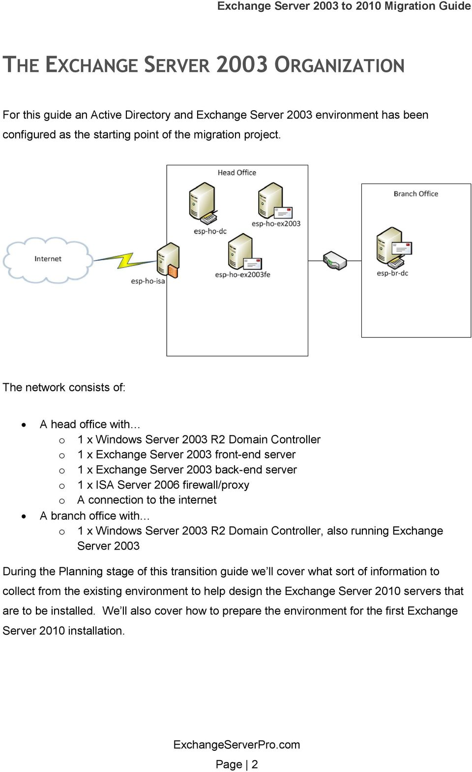 firewall/proxy o A connection to the internet A branch office with o 1 x Windows Server 2003 R2 Domain Controller, also running Exchange Server 2003 During the Planning stage of this transition guide