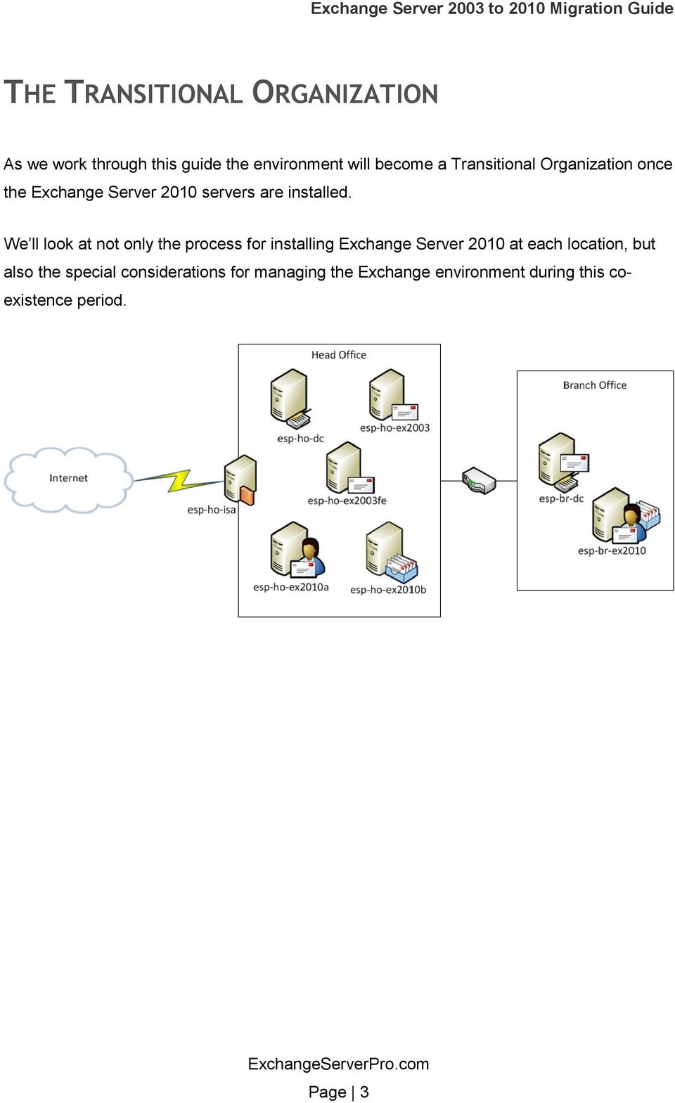 We ll look at not only the process for installing Exchange Server 2010 at each location, but