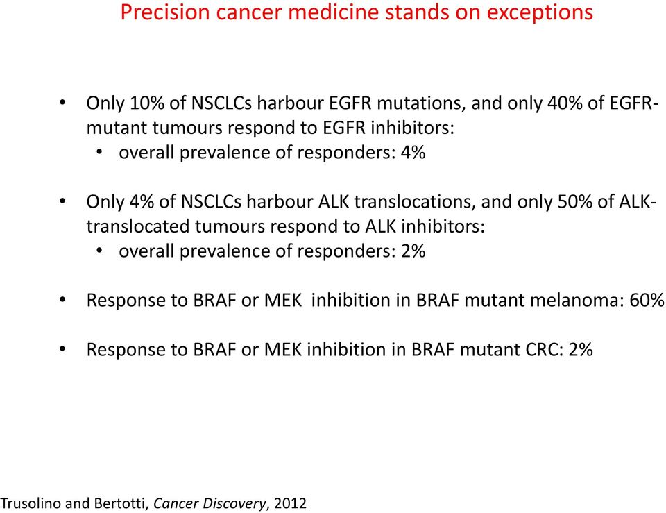 ALKtranslocated tumours respond to ALK inhibitors: overall prevalence of responders: 2% Response to BRAF or MEK inhibition in