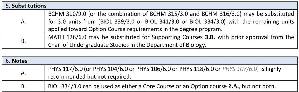 B. with prior approval from the B. Chair of Undergraduate Studies in the Department of Biology. PHYS 117/6.0 (or PHYS 104/6.0 or PHYS 106/6.