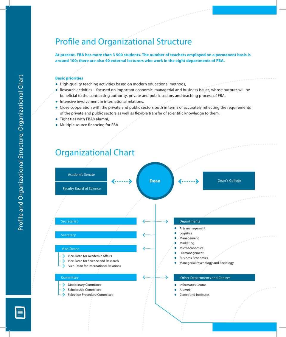 Profile and Organizational Structure, Organizational Chart Basic priorities High-quality teaching activities based on modern educational methods, Research activities focused on important economic,