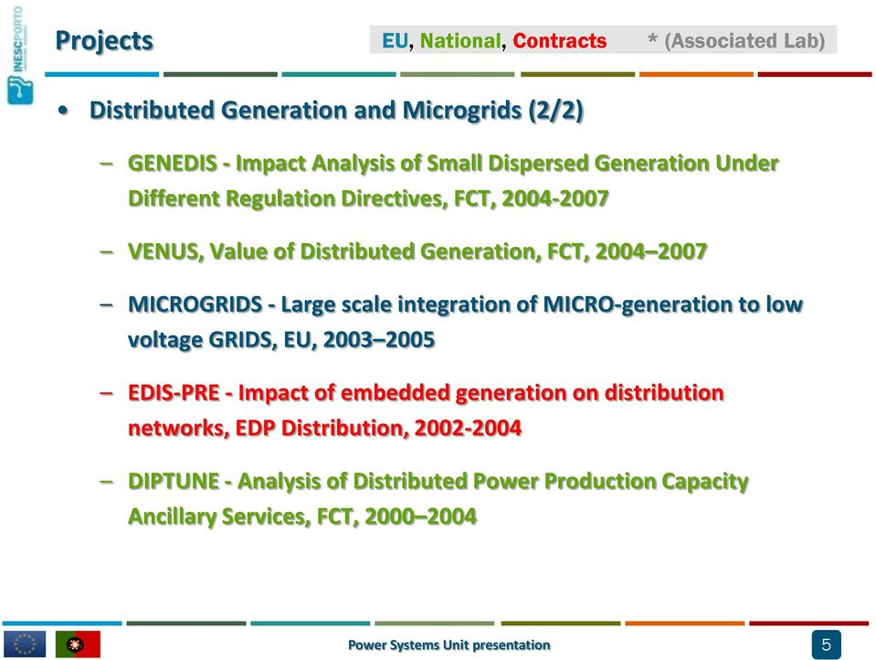 integration of MICRO-generation to low voltage GRIDS, EU, 2003 2005 EDIS-PRE - Impact of embedded generation on distribution networks, EDP