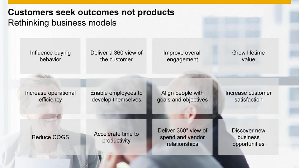 people with goals and objectives Increase customer satisfaction Reduce COGS Accelerate time to productivity Deliver 360 view