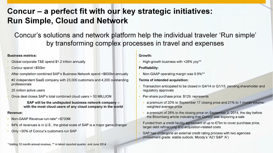 2 trillion annually Concur spend >$50bn After completion combined SAP s Business Network spend >$600bn annually #2 independent SaaS company with 23,000 customers and 4,200 outstanding professionals