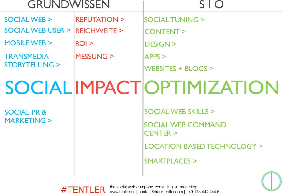 DESIGN > APPS > WEBSITES + BLOGS > SOCIAL IMPACTOPTIMIZATION SOCIAL PR &!
