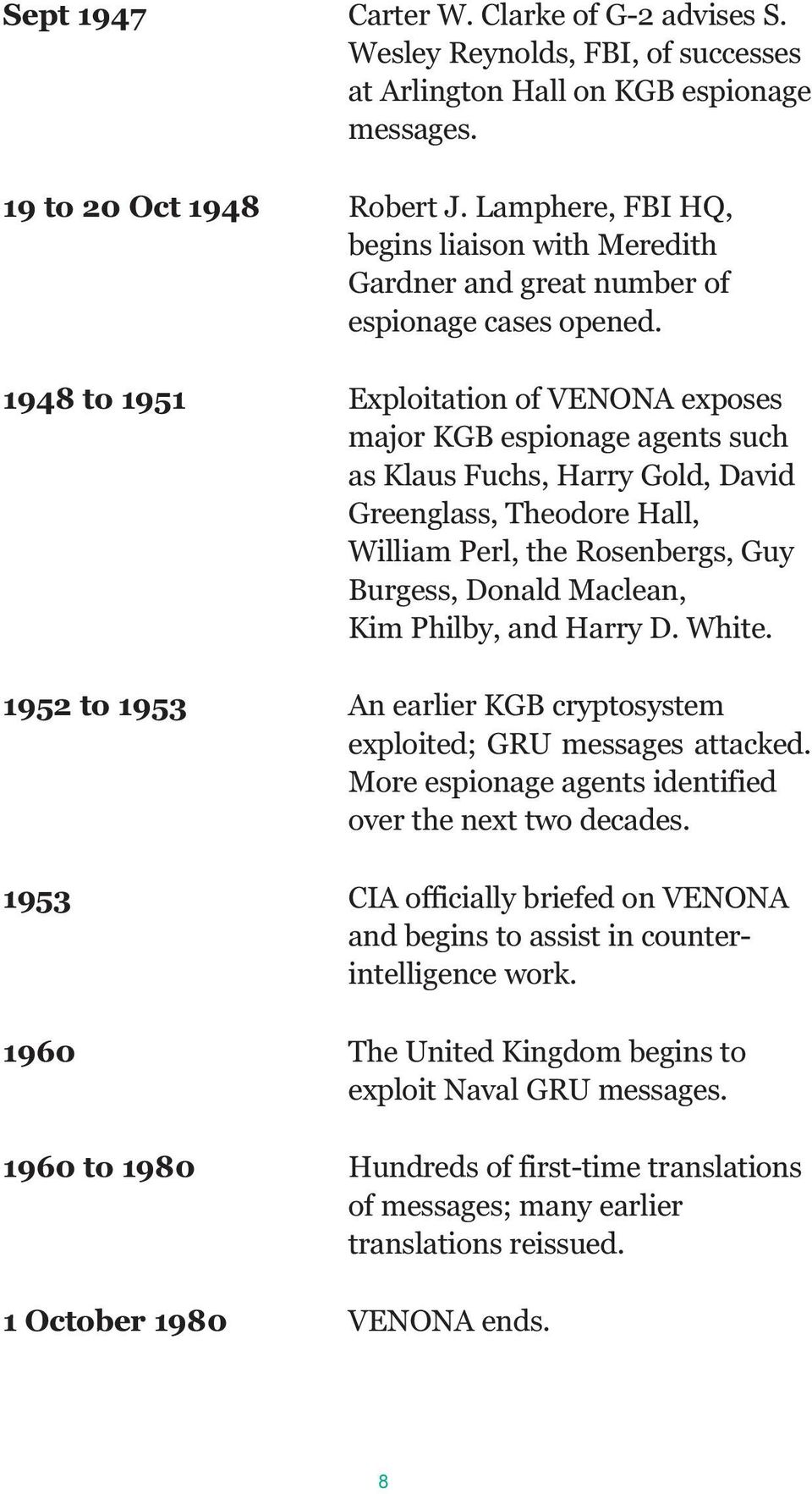 1948 to 1951 Exploitation of VENONA exposes major KGB espionage agents such as Klaus Fuchs, Harry Gold, David Greenglass, Theodore Hall, William Perl, the Rosenbergs, Guy Burgess, Donald Maclean, Kim