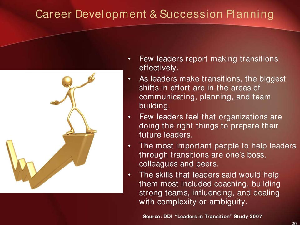 Few leaders feel that organizations are doing the right things to prepare their future leaders.