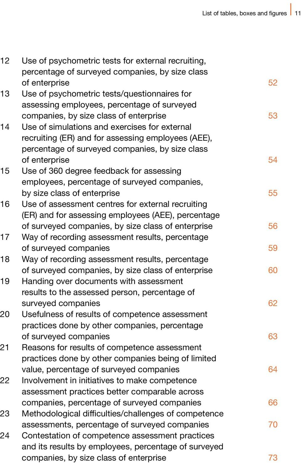percentage of surveyed companies, by size class of enterprise 54 15 Use of 360 degree feedback for assessing employees, percentage of surveyed companies, by size class of enterprise 55 16 Use of