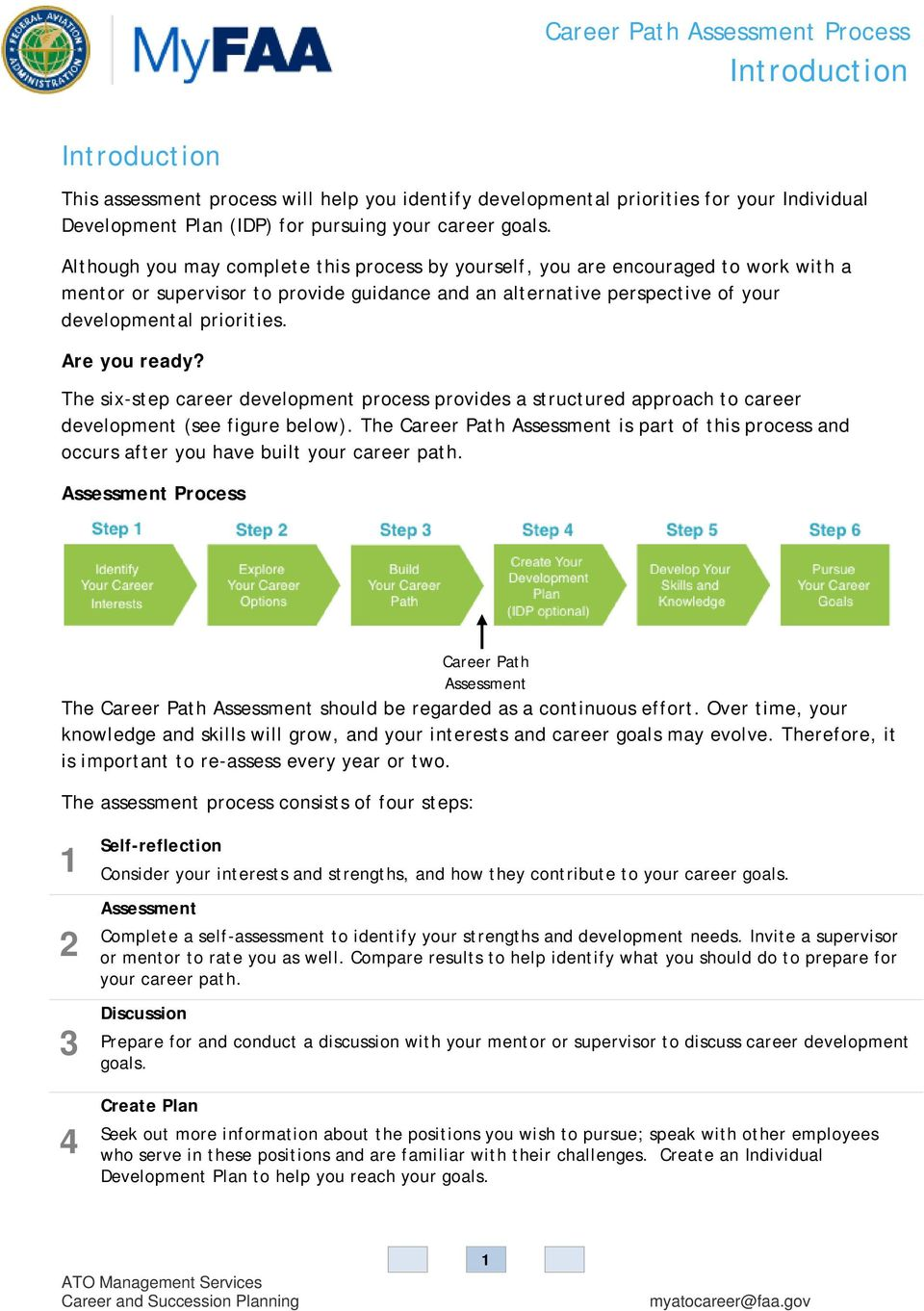 Are you ready? The six-step career development process provides a structured approach to career development (see figure below).