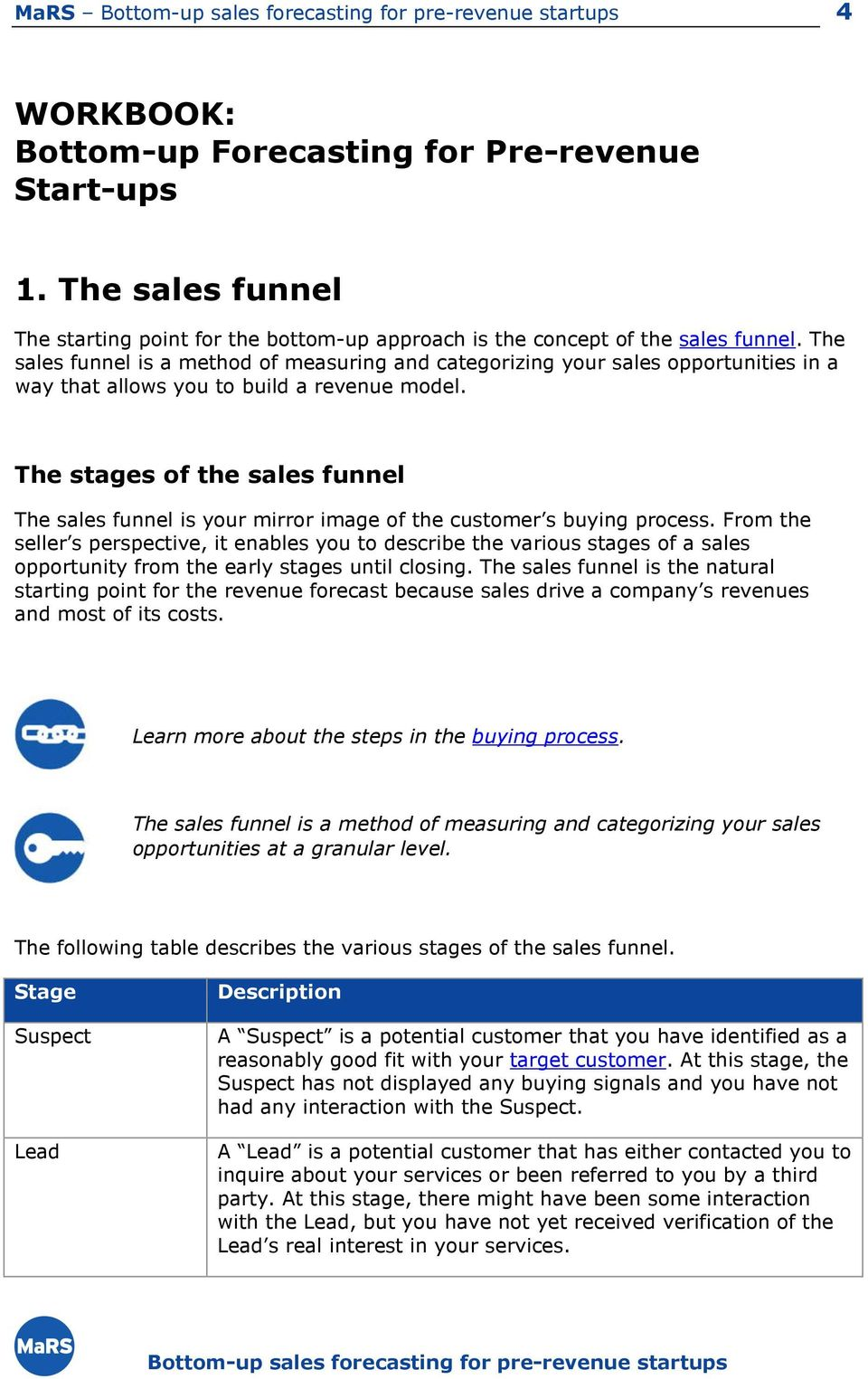 The stages of the sales funnel The sales funnel is your mirror image of the customer s buying process.