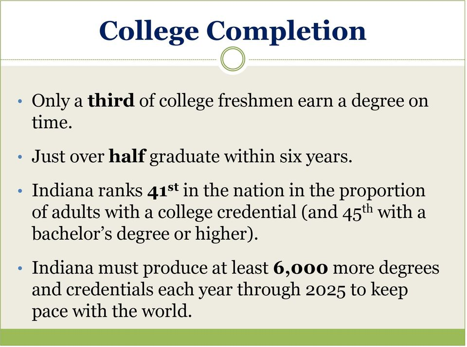 Indiana ranks 41 st in the nation in the proportion of adults with a college credential (and