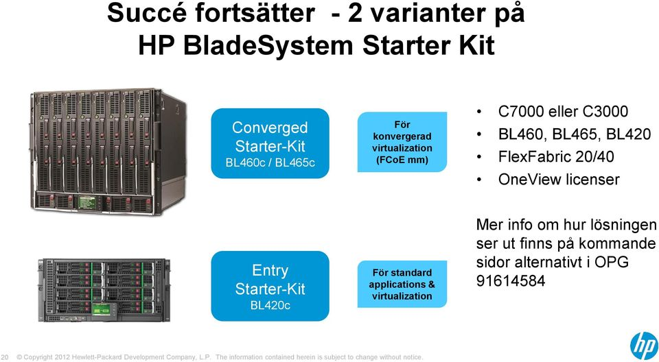 FlexFabric 20/40 OneView licenser Entry Starter-Kit BL420c För standard applications &