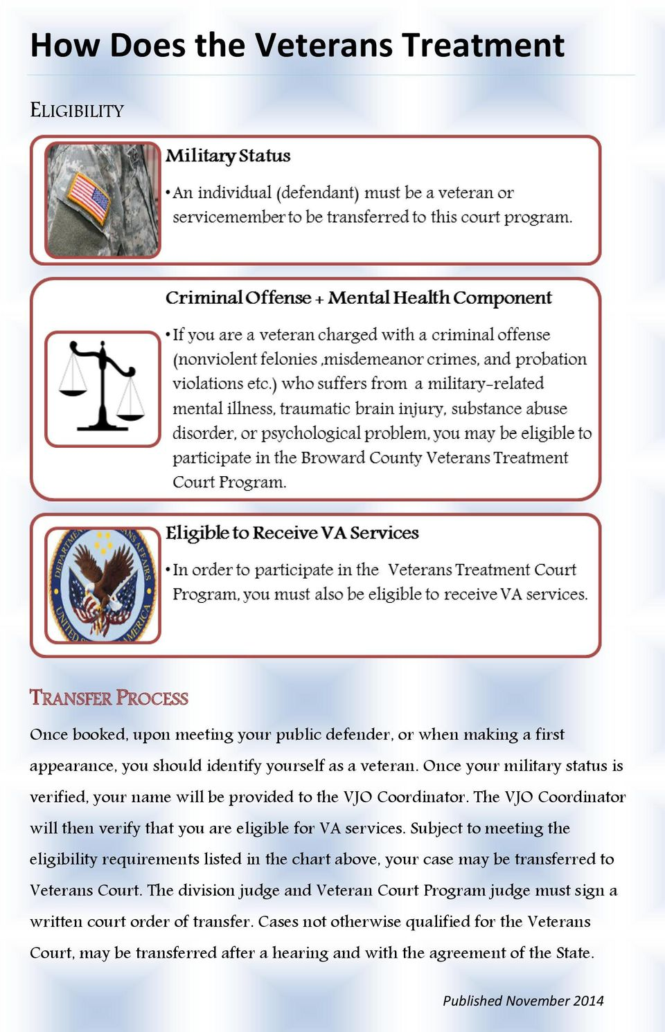The VJO Coordinator will then verify that you are eligible for VA services.