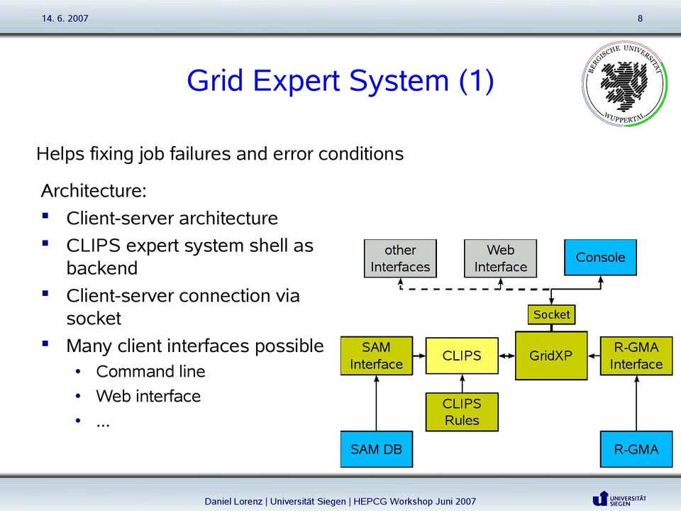 expert system shell as backend Client-server connection via