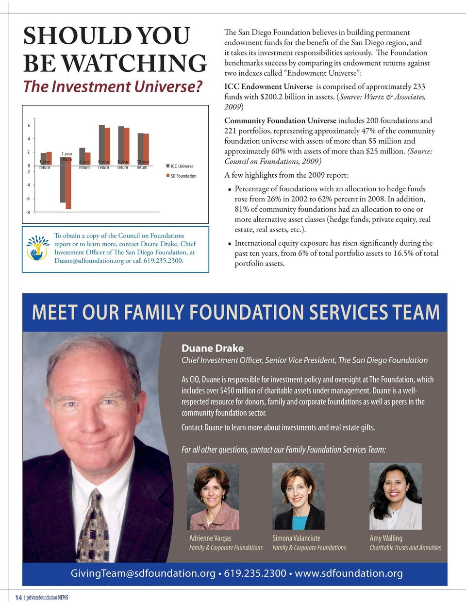more, contact Duane Drake, Chief Investment Officer of The San Diego Foundation, at Duane@sdfoundation.org or call 619.235.2300.