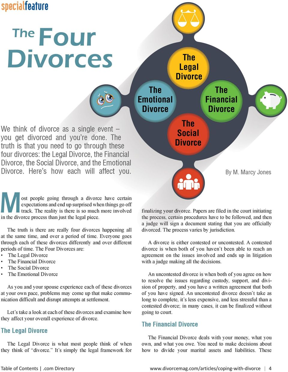 The Emotional Divorce The Legal Divorce The Social Divorce The Financial Divorce By M.