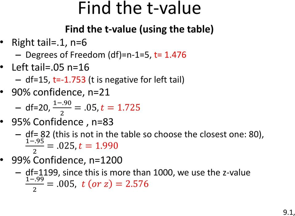 753 (t is negative for left tail) 90% confidence, n=1 df=0, 1.90 =.05, t = 1.