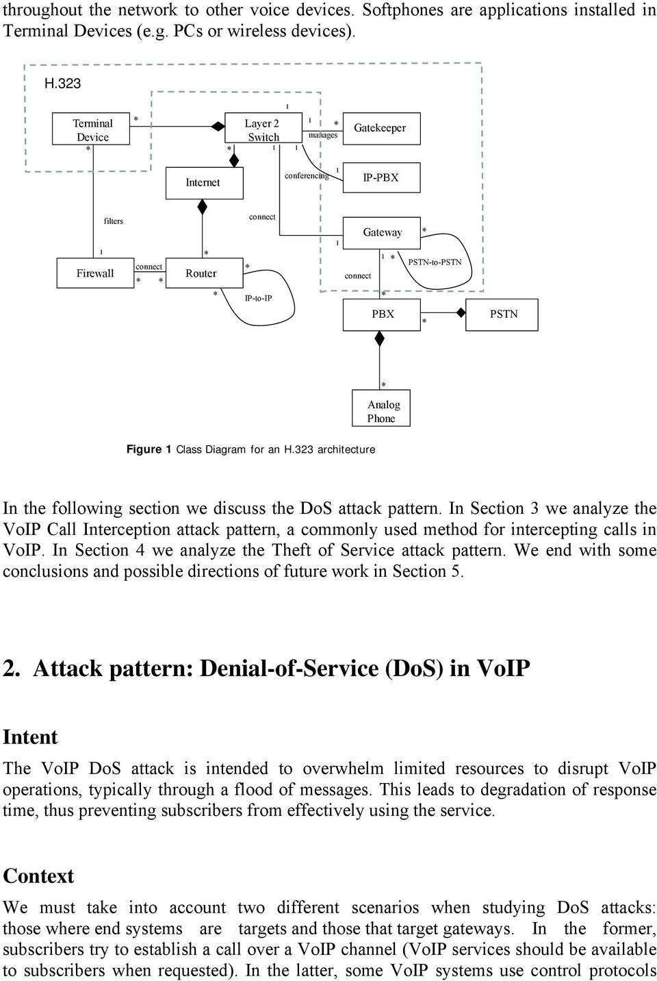 Diagram for an H.323 architecture In the following section we discuss the DoS attack pattern.