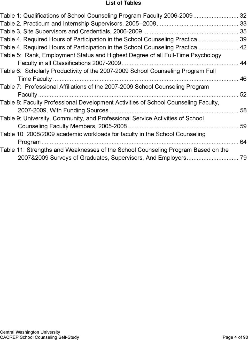 Required Hours of Participation in the School Counseling Practica... 42 Table 5: Rank, Employment Status and Highest Degree of all Full-Time Psychology Faculty in all Classifications 2007-2009.