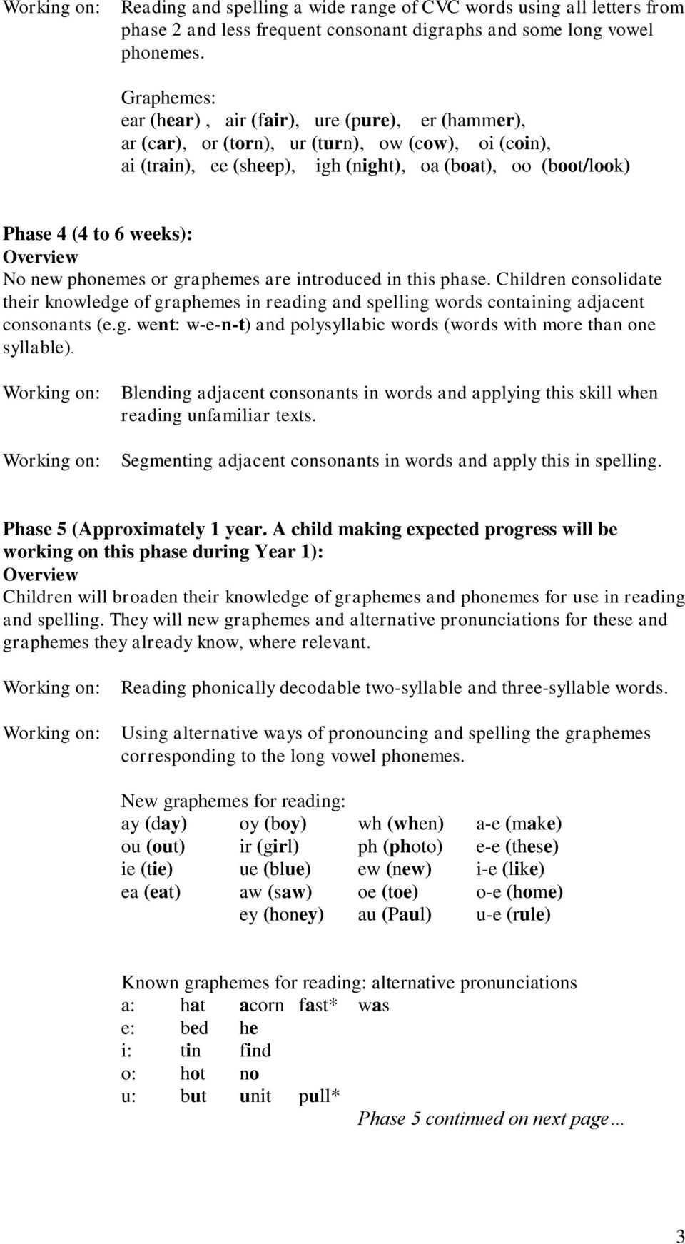 No new phonemes or graphemes are introduced in this phase. Children consolidate their knowledge of graphemes in reading and spelling words containing adjacent consonants (e.g. went: w-e-n-t) and polysyllabic words (words with more than one syllable).