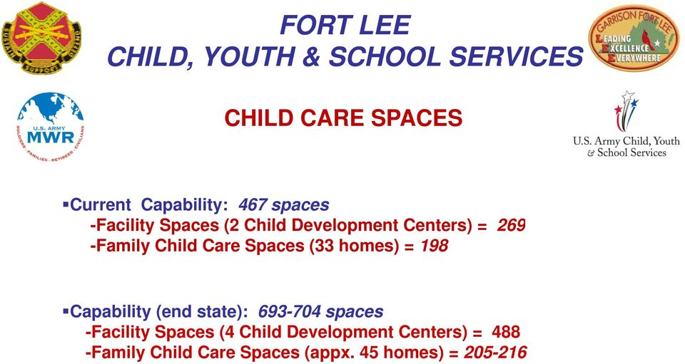 198 Capability (end state): 693-704 spaces -Facility Spaces (4 Child