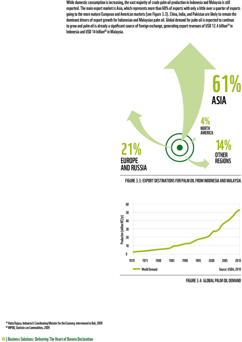China, India, and Pakistan are likely to remain the dominant drivers of export growth for Indonesian and Malaysian palm oil.