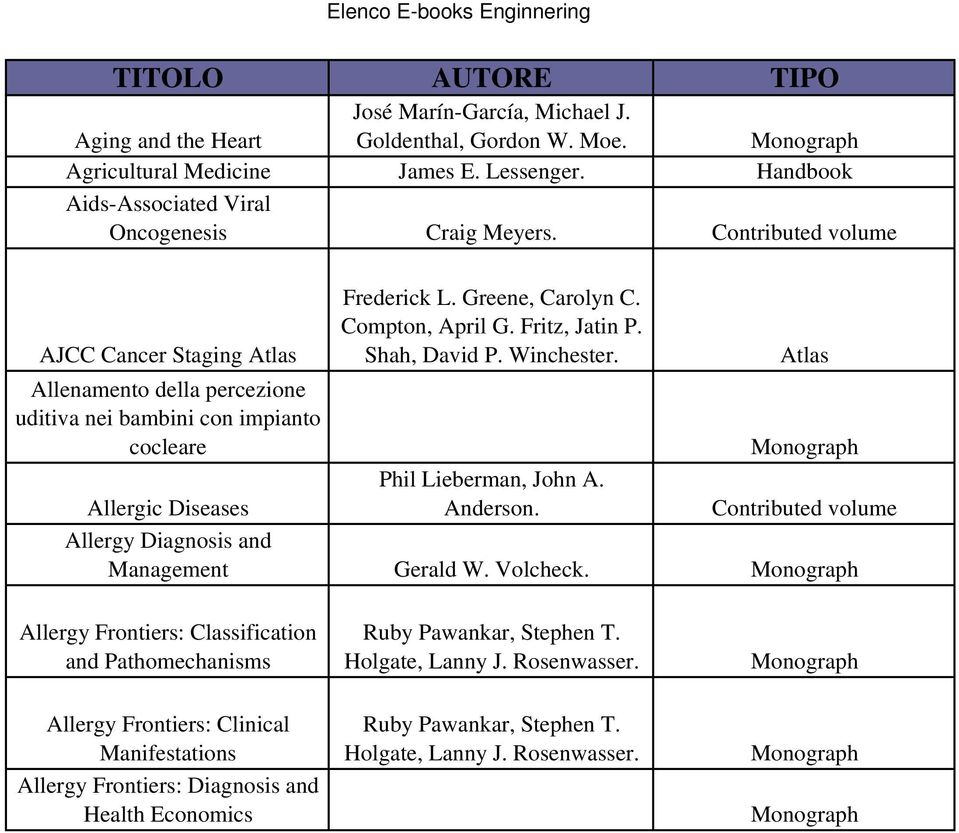 Atlas Allenamento della percezione uditiva nei bambini con impianto cocleare Allergic Diseases Phil Lieberman, John A. Anderson. Allergy Diagnosis and Management Gerald W. Volcheck.