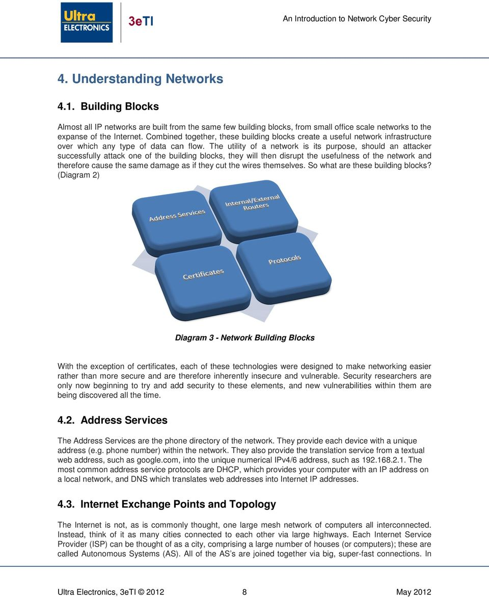 The utility of a network is its purpose, should an attacker successfully attack one of the building blocks, they will then disrupt the usefulness of the network and therefore cause the same damage as