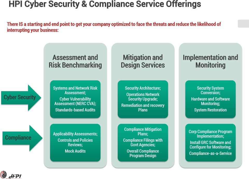 Standards-based Audits Security Architecture; Operations Network Security Upgrade; Remediation and recovery Plans Security System Conversion; Hardware and Software Monitoring; System Restoration