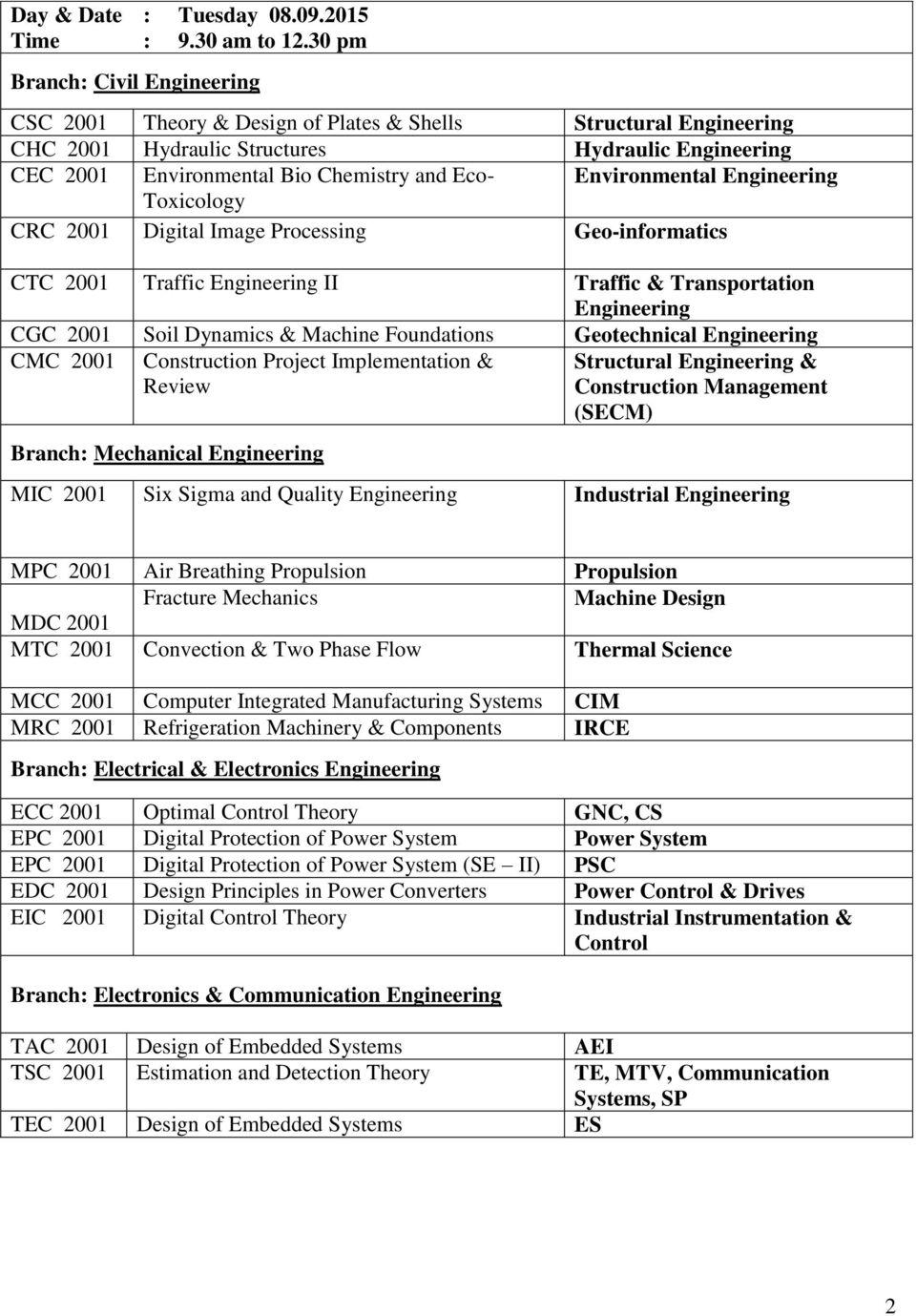 Environmental Engineering Toxicology CRC 2001 Digital Image Processing Geo-informatics CTC 2001 Traffic Engineering II Traffic & Transportation Engineering CGC 2001 Soil Dynamics & Machine