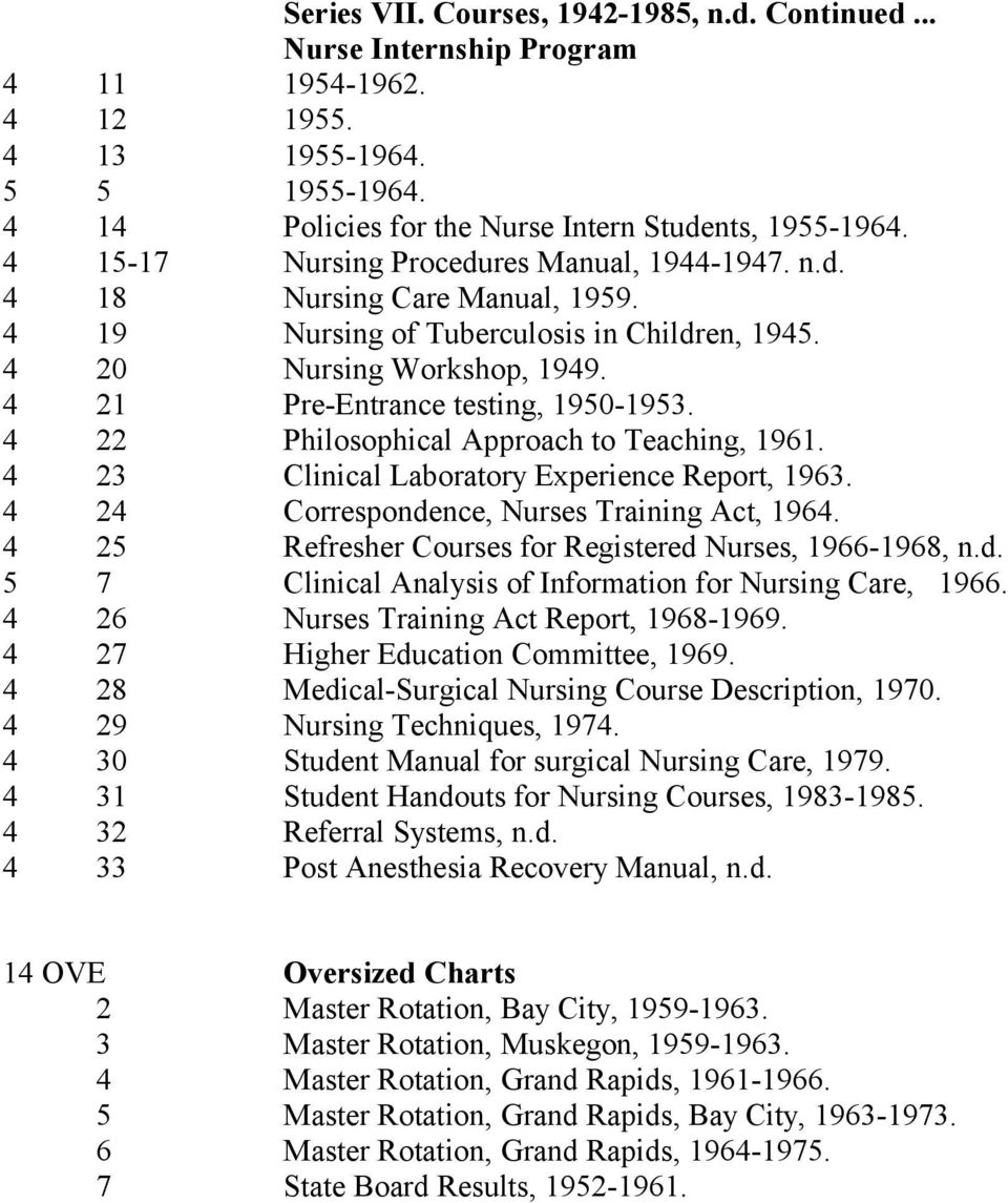 4 22 Philosophical Approach to Teaching, 1961. 4 23 Clinical Laboratory Experience Report, 1963. 4 24 Correspondence, Nurses Training Act, 1964.