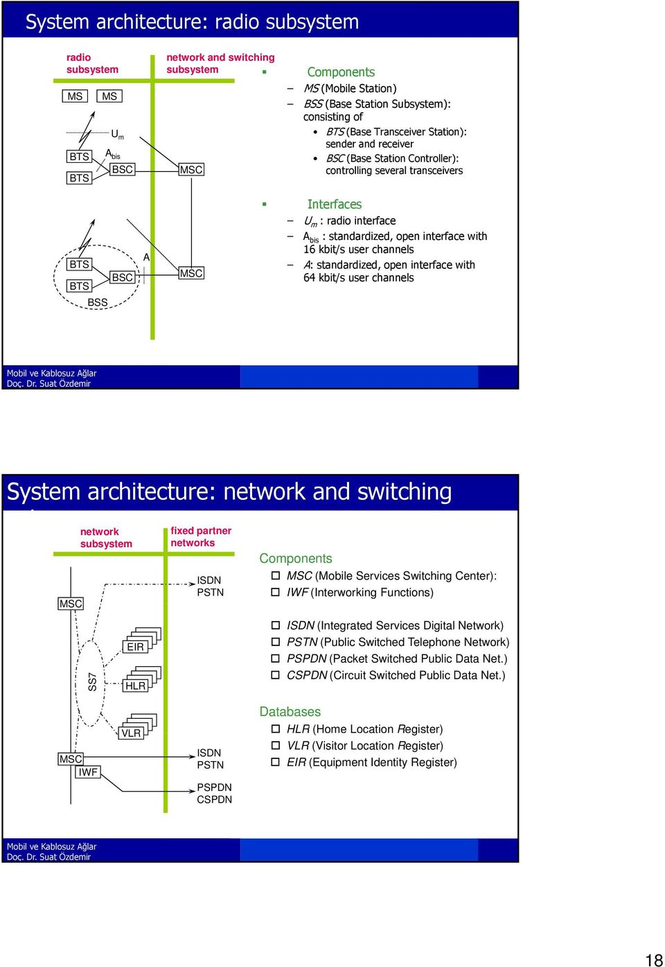 interface with 16 kbit/s user channels A: standardized, open interface with 64 kbit/s user channels System architecture: network and switching subsystem MSC network subsystem SS7 EIR HLR fixed