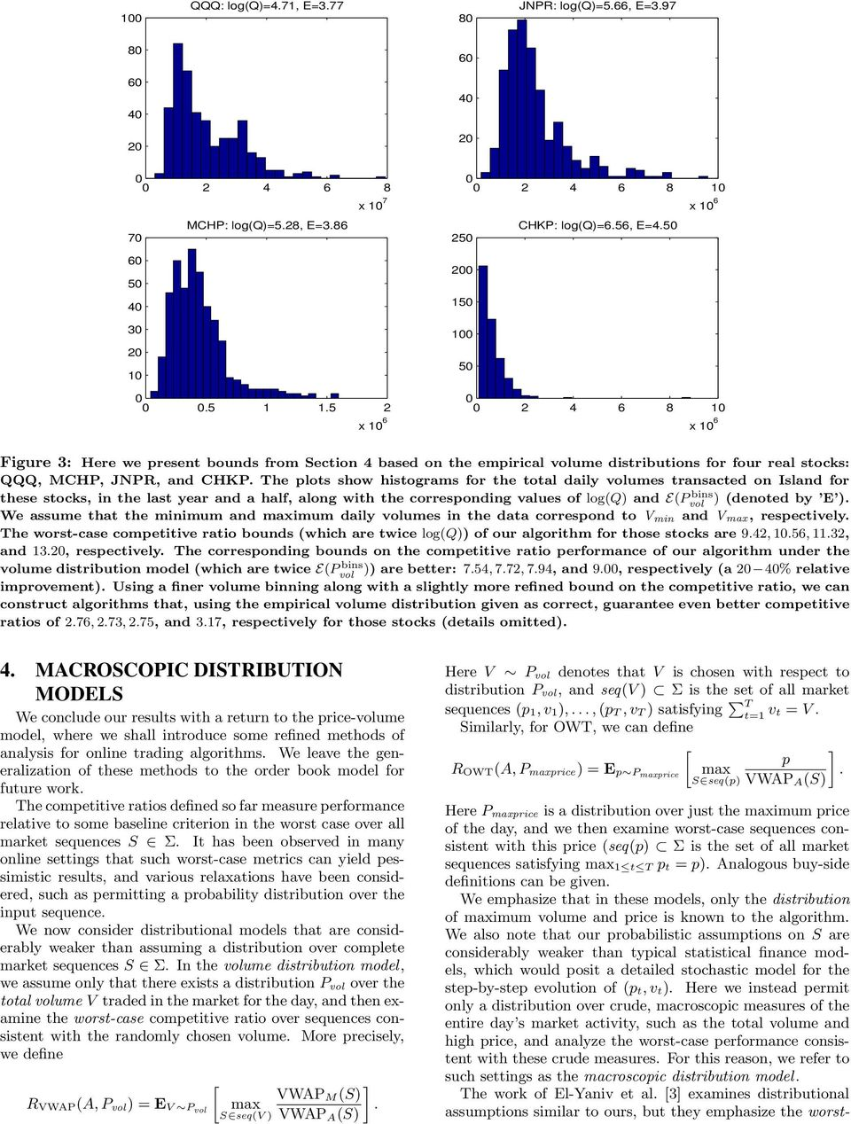 50 250 200 150 100 50 0 0 2 4 6 8 10 x 10 6 Figure 3: Here we present bounds from Section 4 based on the empirical ume distributions for four real stocks: QQQ, MCHP, JNPR, and CHKP.