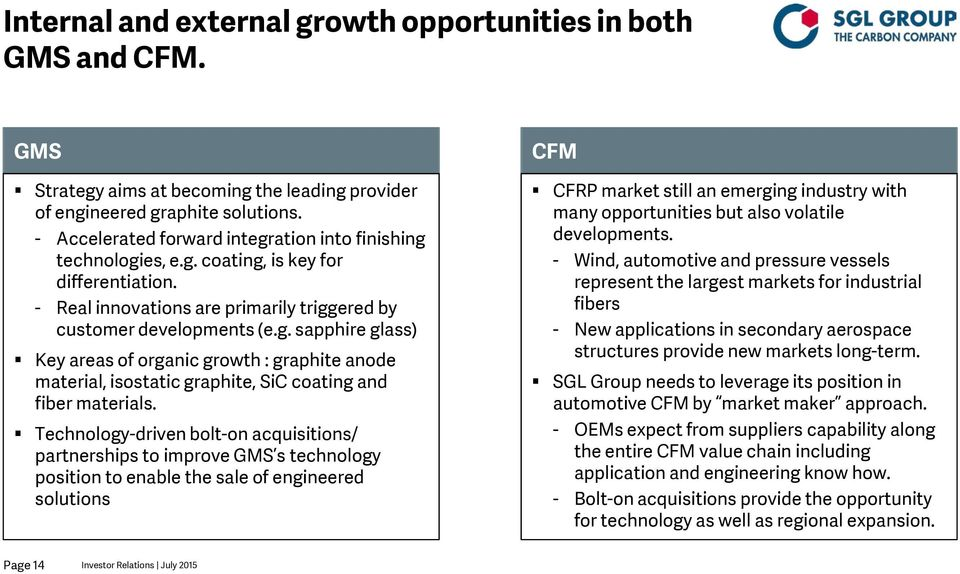 Technology-driven bolt-on acquisitions/ partnerships to improve GMS s technology position to enable the sale of engineered solutions CFM CFRP market still an emerging industry with many opportunities
