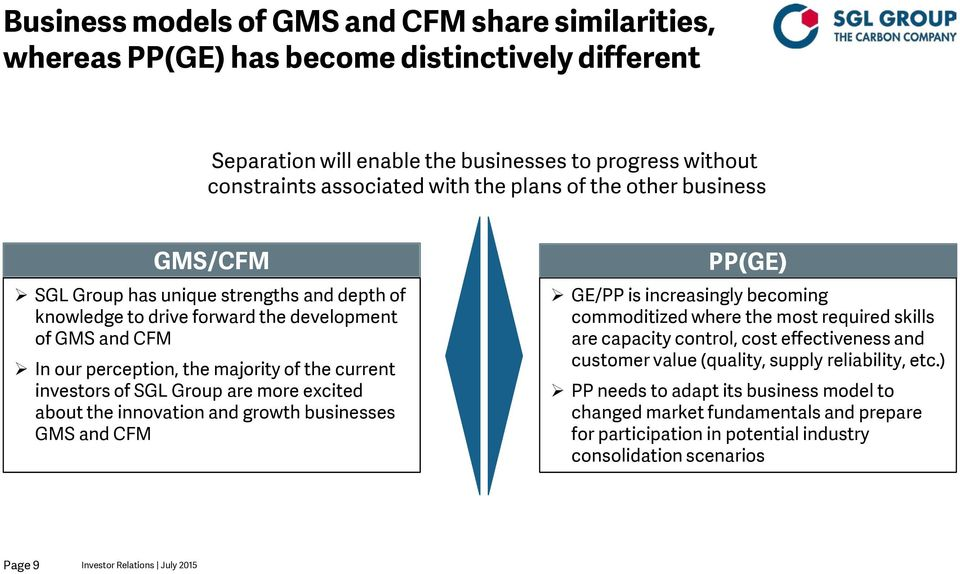 are more excited about the innovation and growth businesses GMS and CFM PP(GE) GE/PP is increasingly becoming commoditized where the most required skills are capacity control, cost effectiveness and