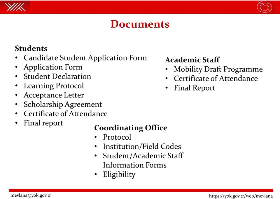 report Coordinating Office Protocol Institution/Field Codes Student/Academic Staff
