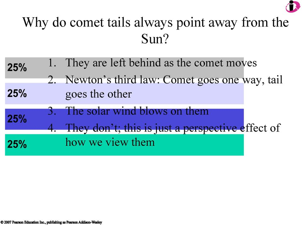 Newton s third law: Comet goes one way, tail goes the other 3.